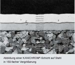 Hartchrom/Kanichrom